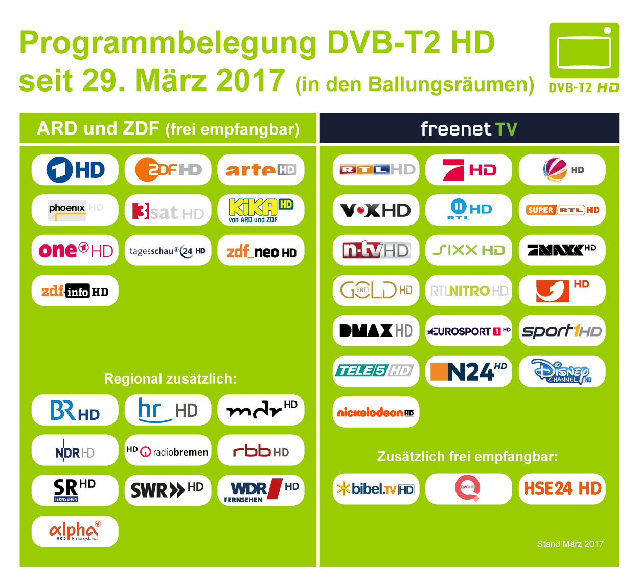 Dvb T2 Empfang Karte 2019.Dvb T2 Hd Informationsportal