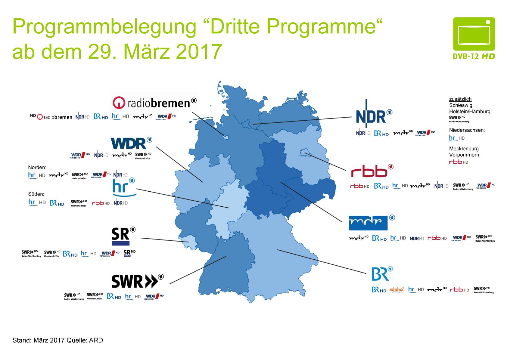 dbb data oranienburg