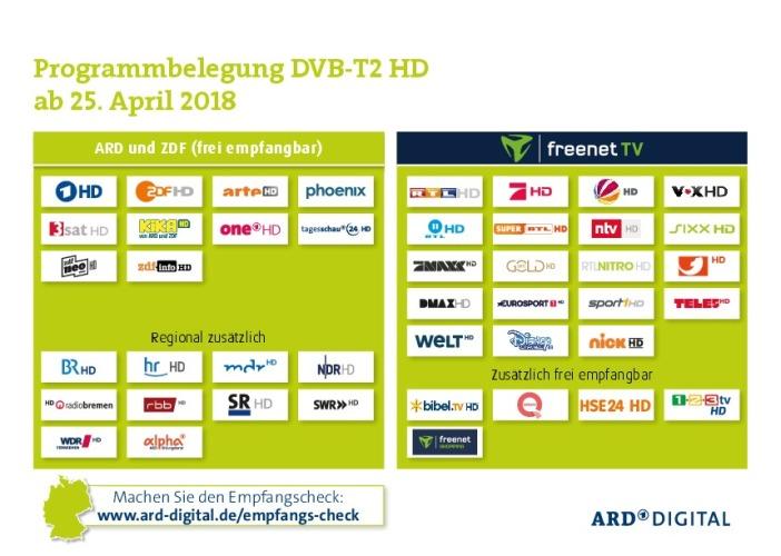 Dvb T2 Empfang Karte 2019.Dvb T2 Hd Offizielles Informationsportal